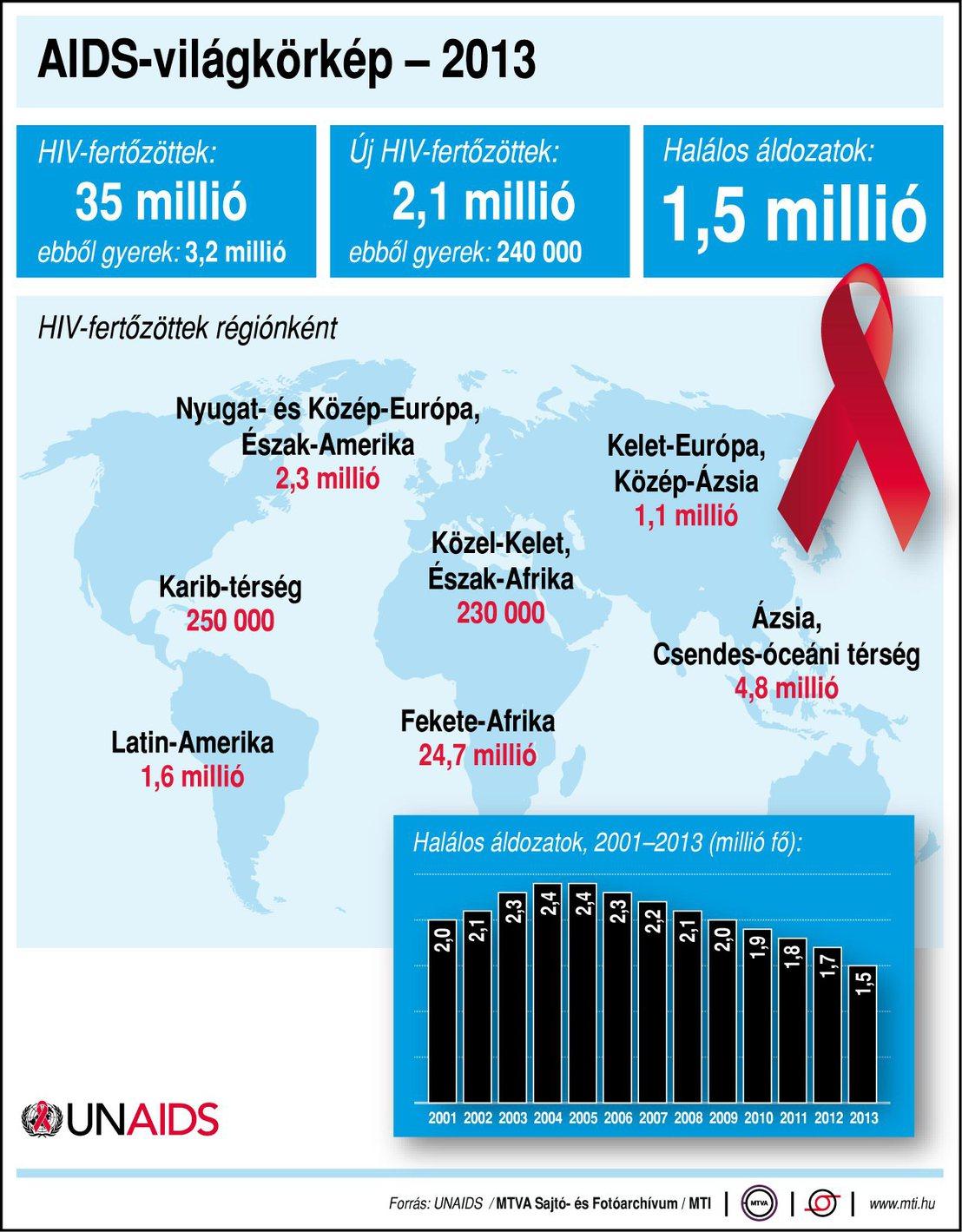 HPV elleni oltás: lányok után fiúknak is ingyen Nagy-Britanniában