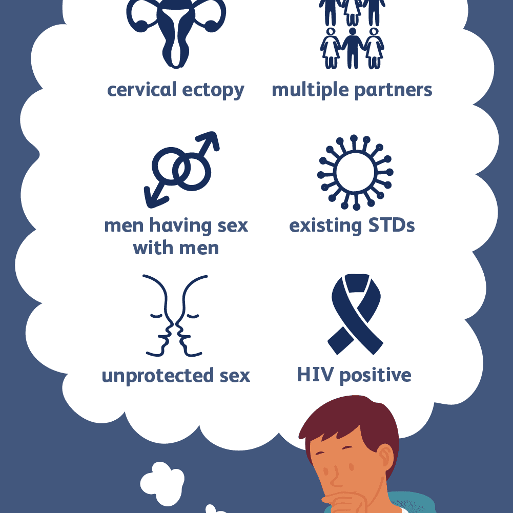 hpv vírus és chlamydia)