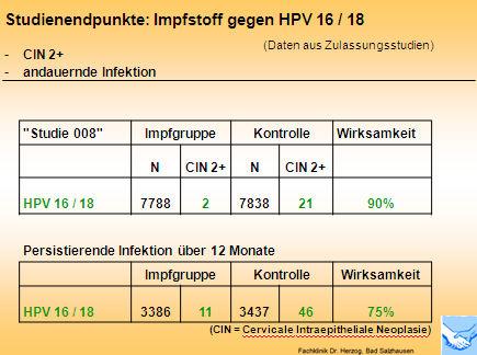 papilloma impfung kosten