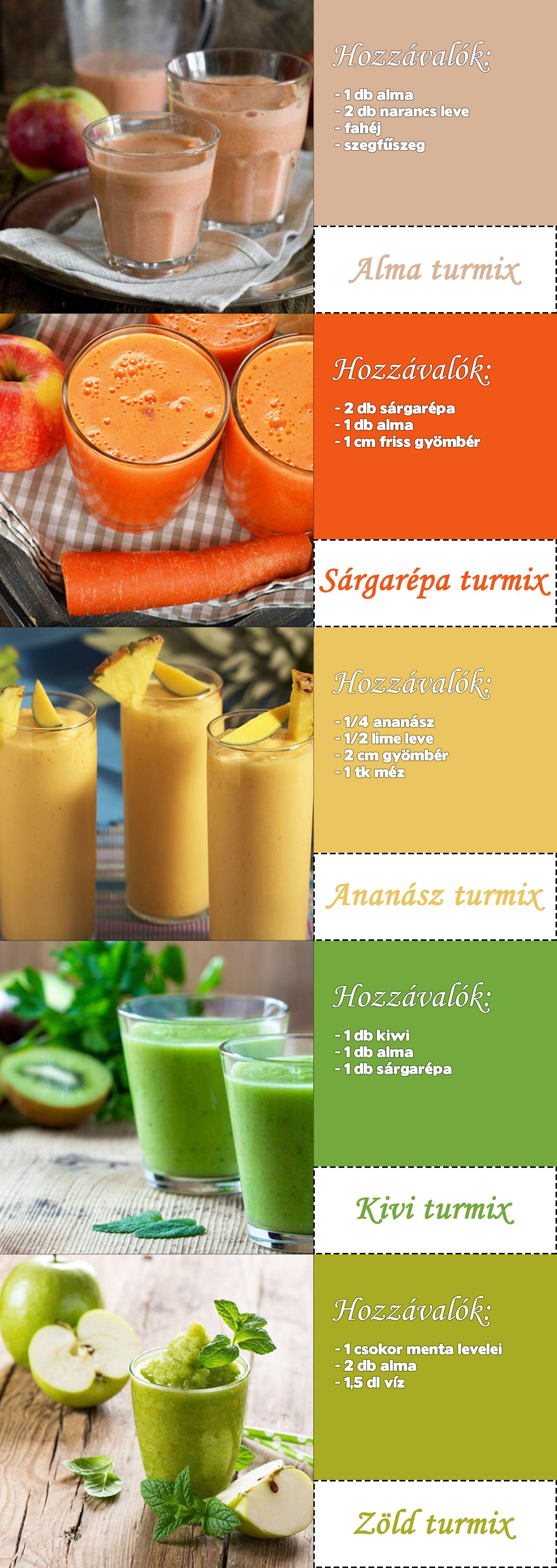 turmix méregtelenítő receptek