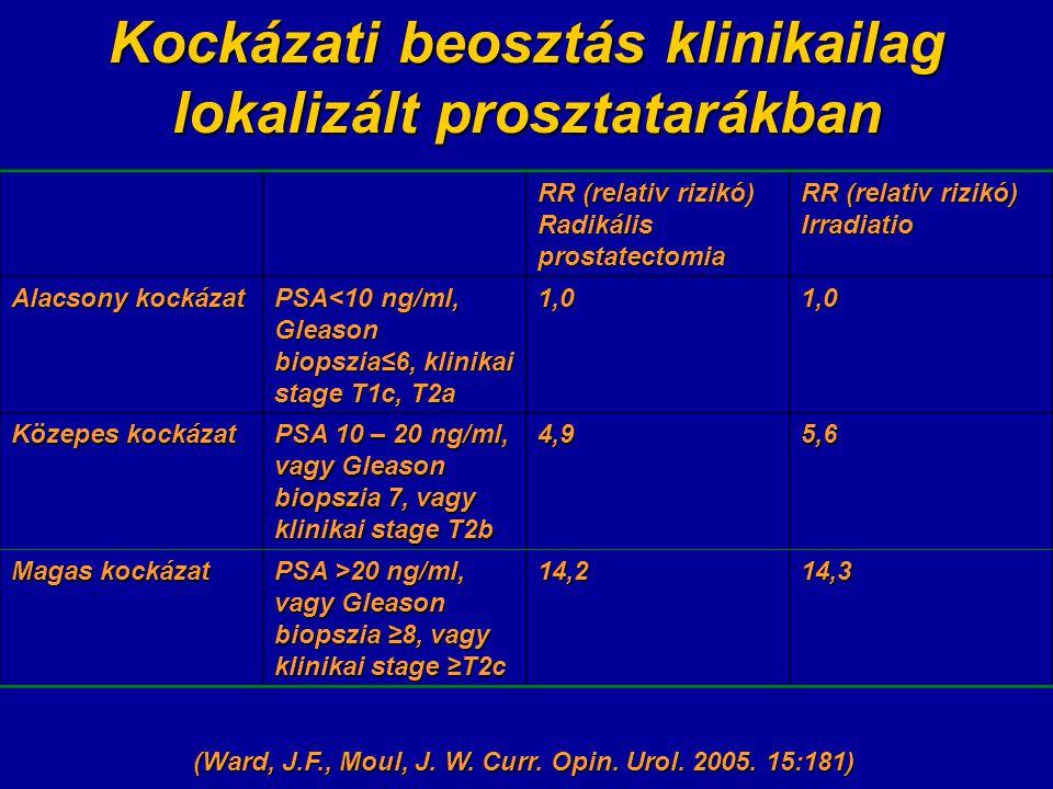 prosztatarák 9. szint)
