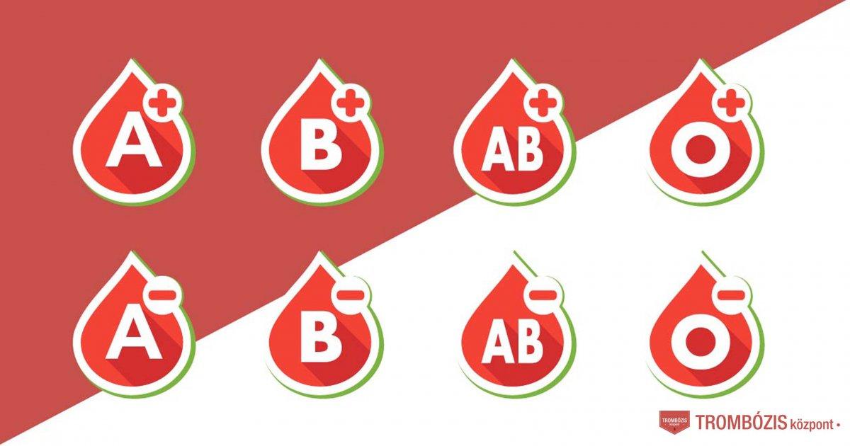 Ezek a vérszegénység okai és tünetei