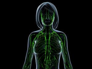 a nyirokrák diagnózisa
