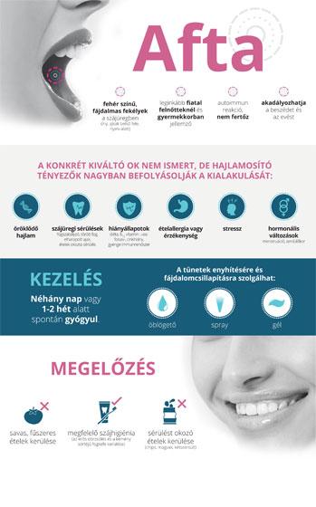papillómák az ajkakon kezelés