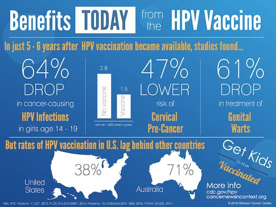 vakcina ex hpv