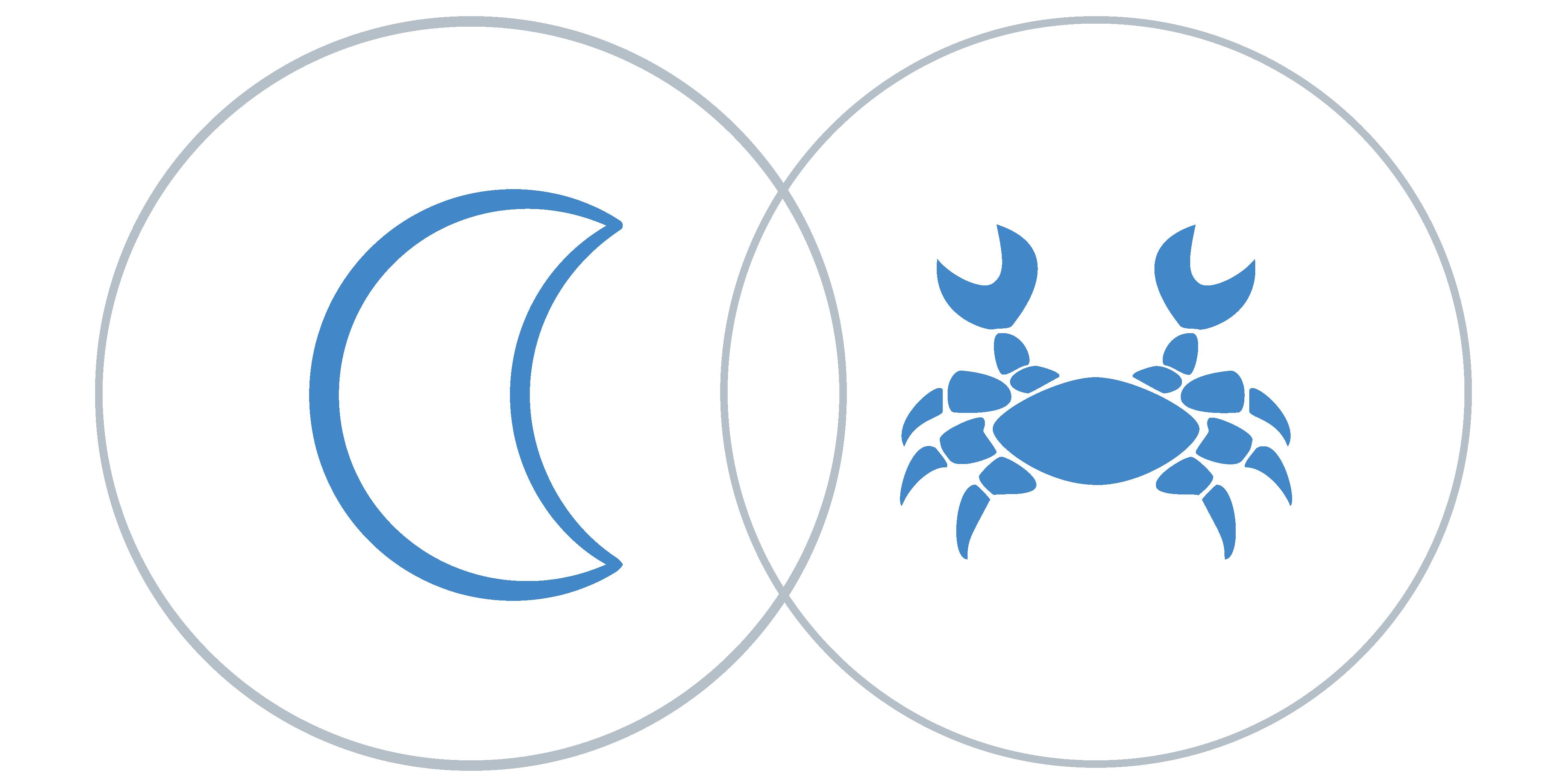 rák szakmai horoszkóp)