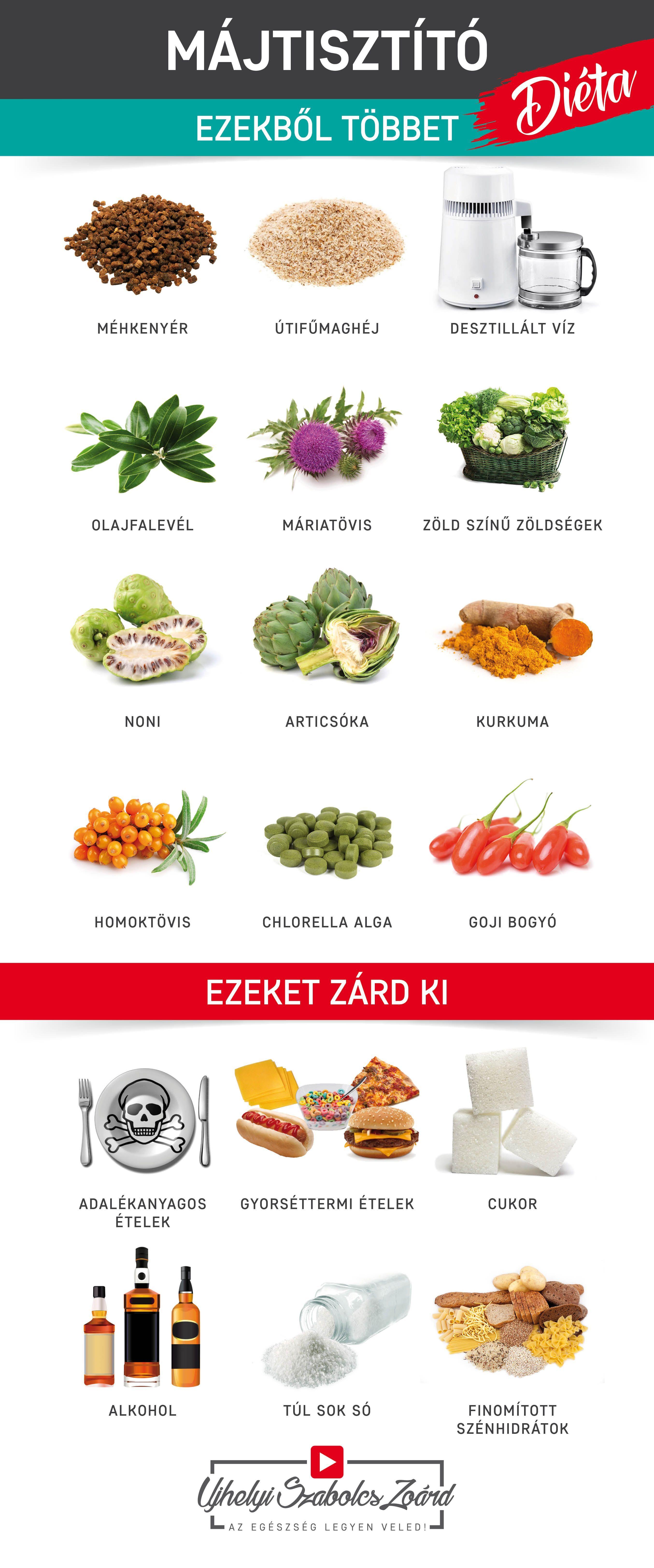 májtisztító diéta)
