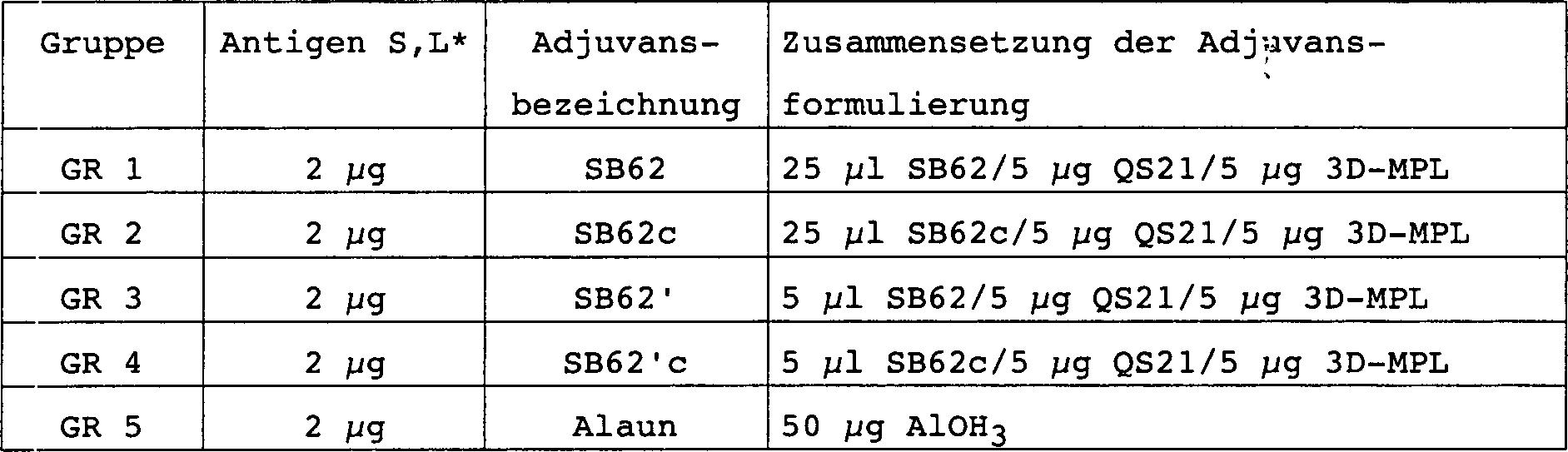vakcina ex hpv)