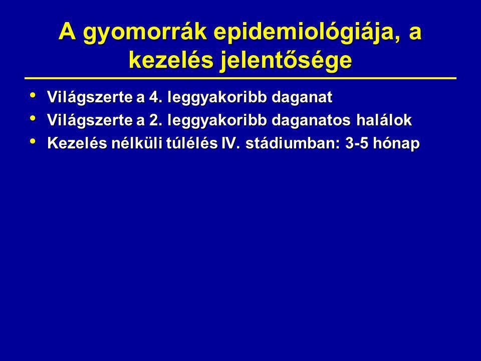 Klinikai Onkológia különszám: gyomorrák ESMO guideline