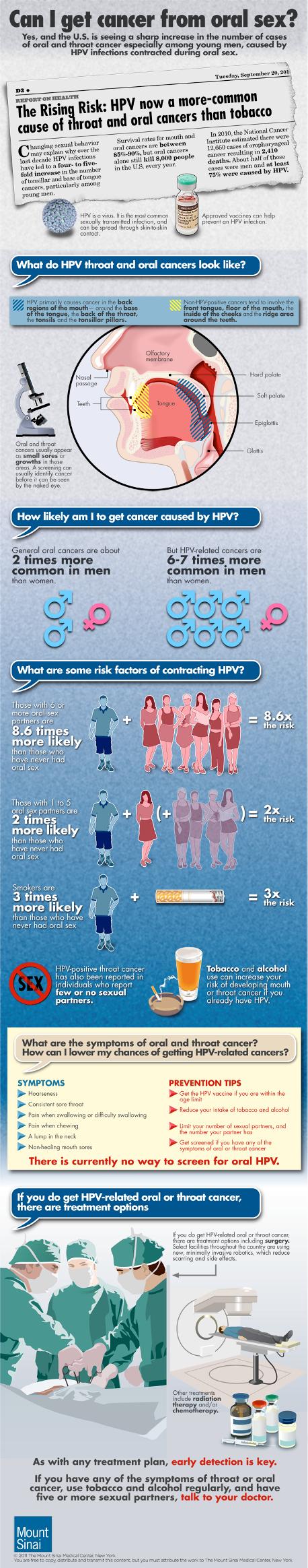 hpv és sinus rák