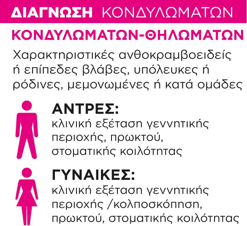 hpv a férfiak tüneteiben