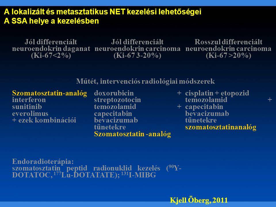 neuroendokrin rák injekciók)